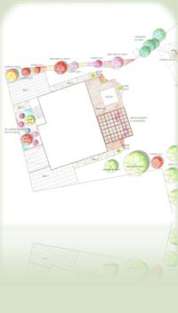 Načrtovanje - okolica hiše, planiranje
